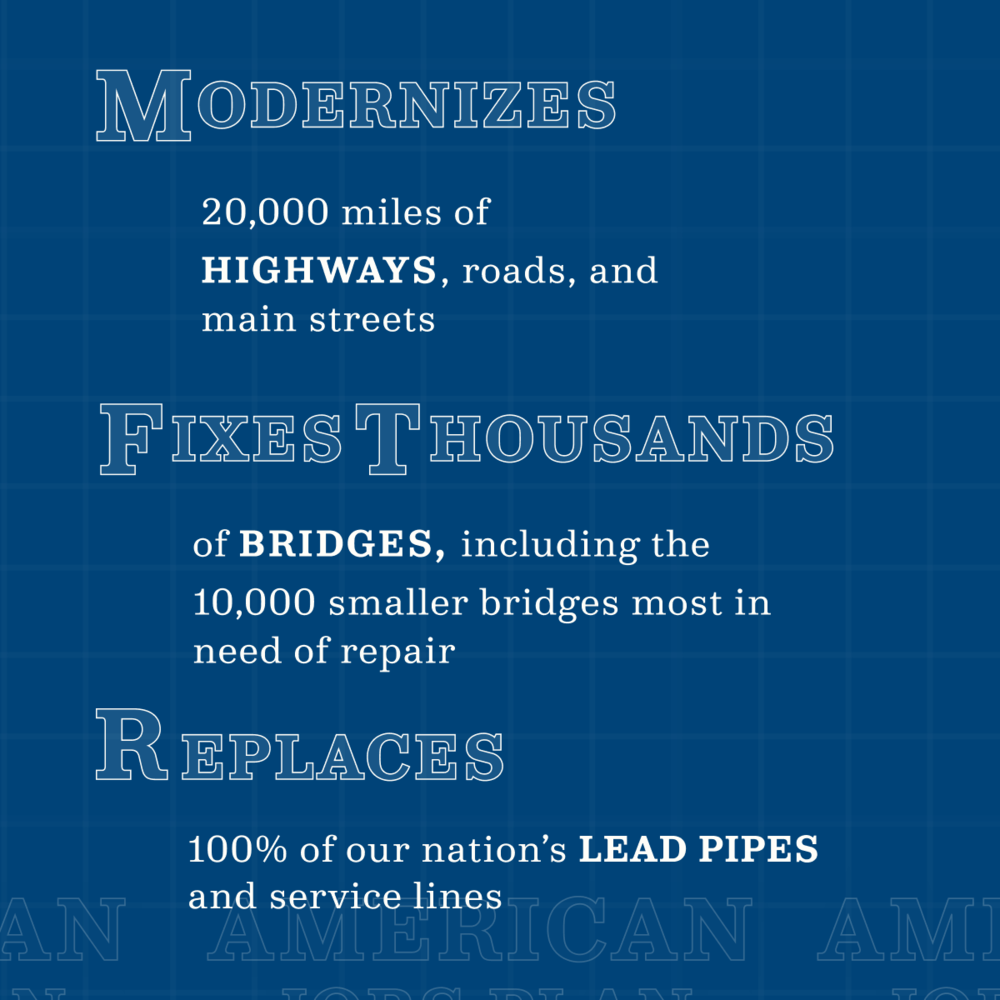 Modernizes 20,000 miles of highways, roads, and main streets Fixes thousands of bridges, including the 10,000 smaller bridges most in need of repair Replaces 100% of our nation's lead pipes and service lines