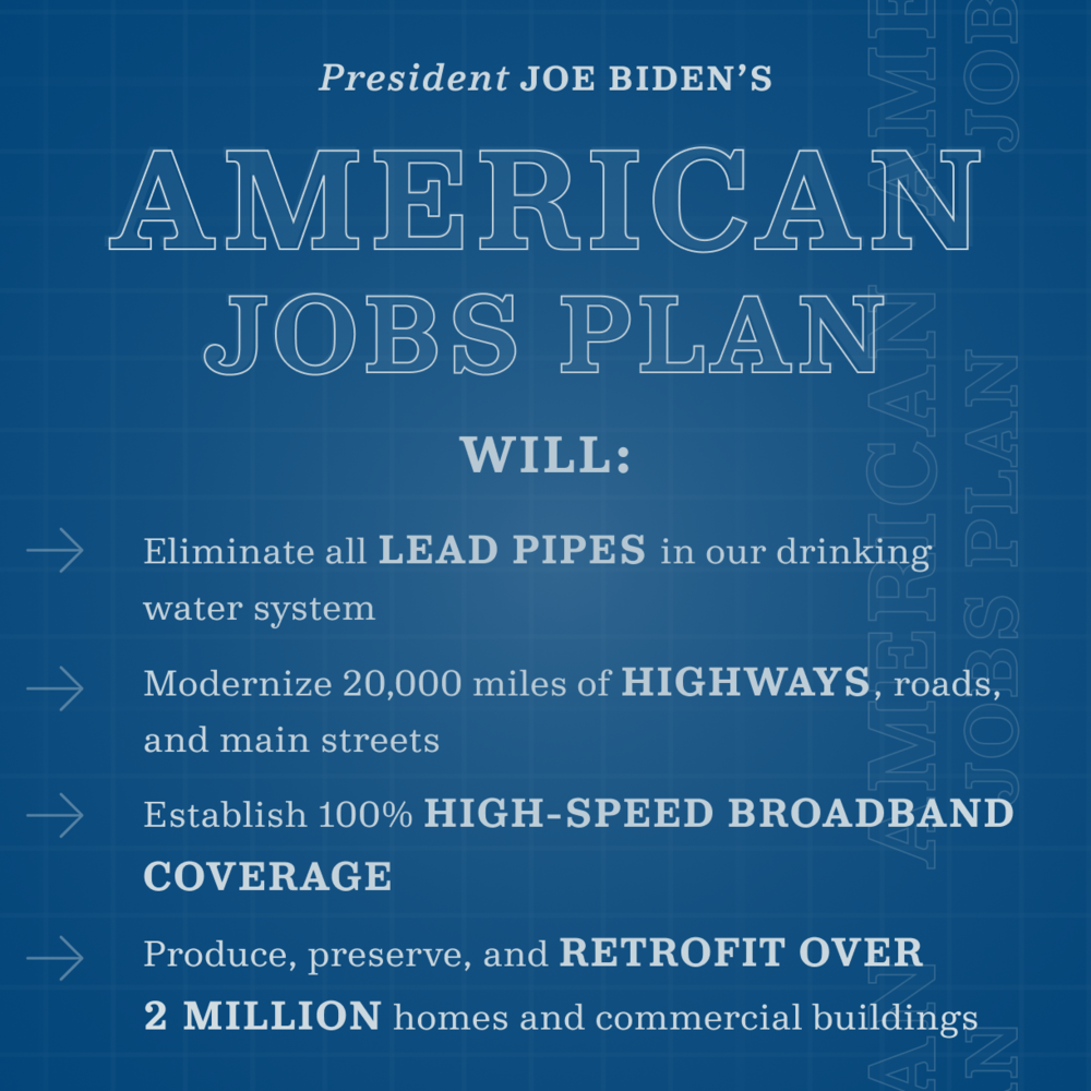 """A blue graphic that reads: """"President Joe Biden's American Jobs Plan will: Eliminate all lead pipes in our drinking water system Modernize 20,000 miles of highways, roads, and main streets Establish universal affordable high speed broadband Produce, preserve, and retrofit over 2 million homes and commercial buildings"""""""